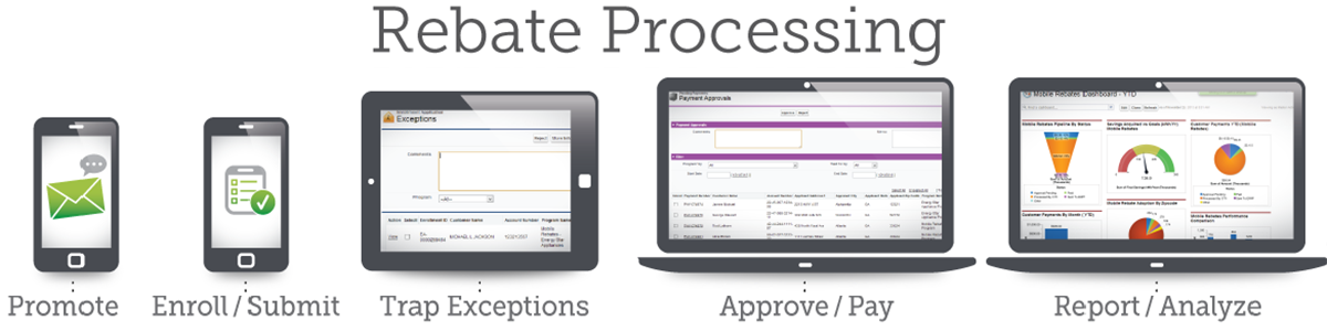 Rebate Processing Services